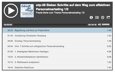 Teil1 Personalmarketing contec