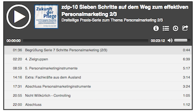 Teil2 Personalmarketing contec