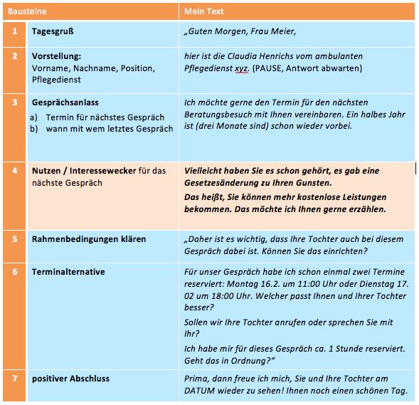 gesprchsstruktur fr das 373 beratungsgesprch mit interessewecker nutzen - Beratungsgesprach Pflege Beispiel